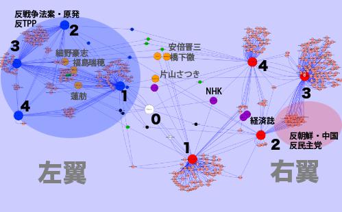 twitter_network2