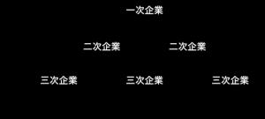 kimutaku